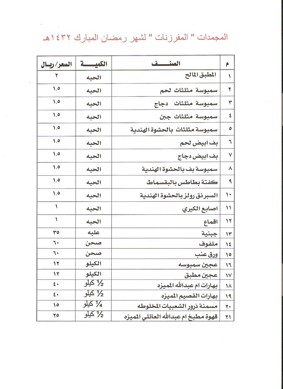 قائمة مفرزنات مجمدات رمضان 1432 هـ عالم حواء